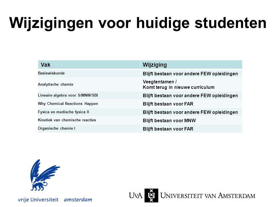 Wijzigingen voor huidige studenten VakWijziging Basiswiskunde Blijft bestaan voor andere FEW opleidingen Analytische chemie Veegtentamen / Komt terug