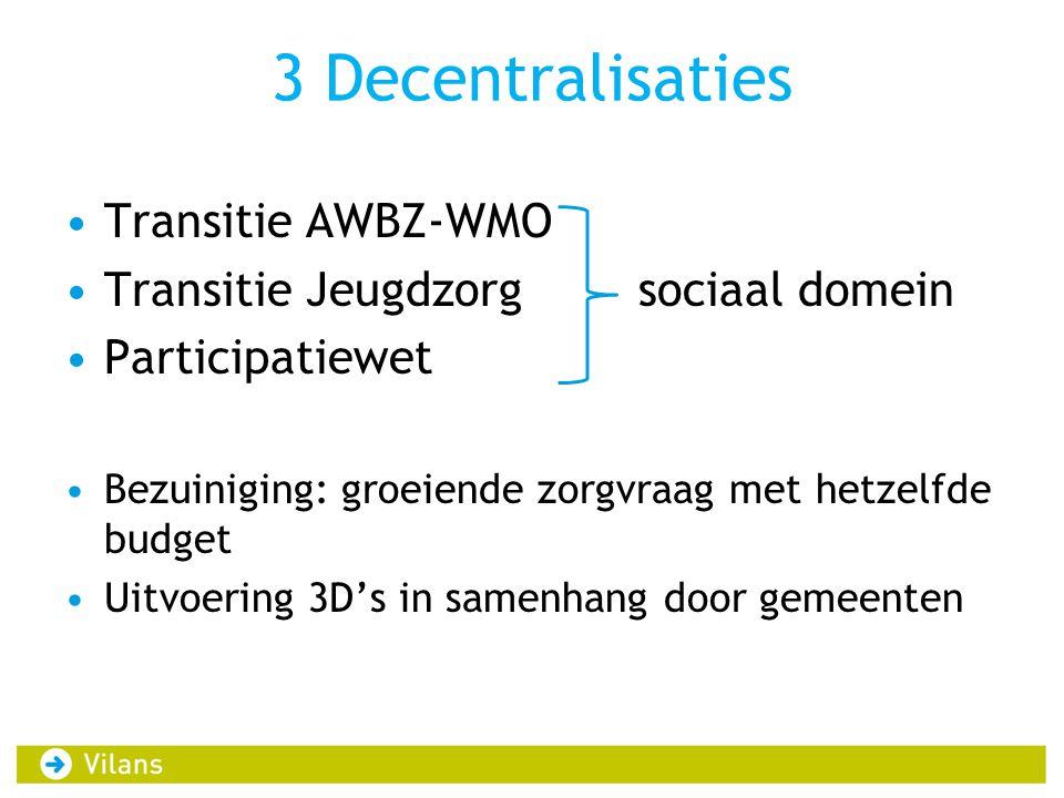 3 Decentralisaties Transitie AWBZ-WMO Transitie Jeugdzorg sociaal domein Participatiewet Bezuiniging: groeiende zorgvraag met hetzelfde budget Uitvoer