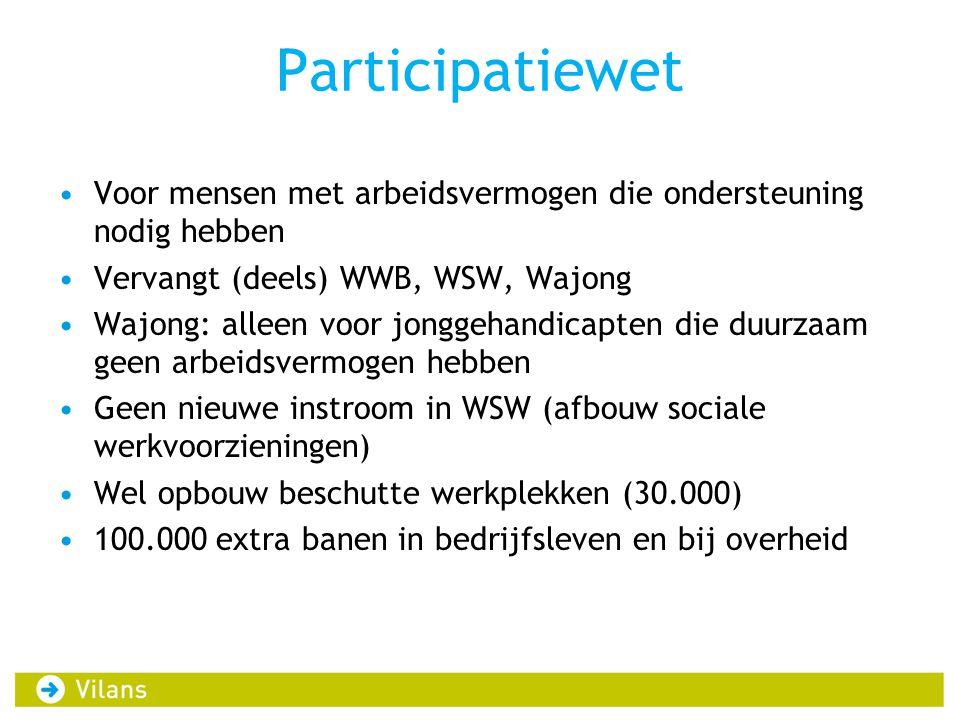 Participatiewet Voor mensen met arbeidsvermogen die ondersteuning nodig hebben Vervangt (deels) WWB, WSW, Wajong Wajong: alleen voor jonggehandicapten