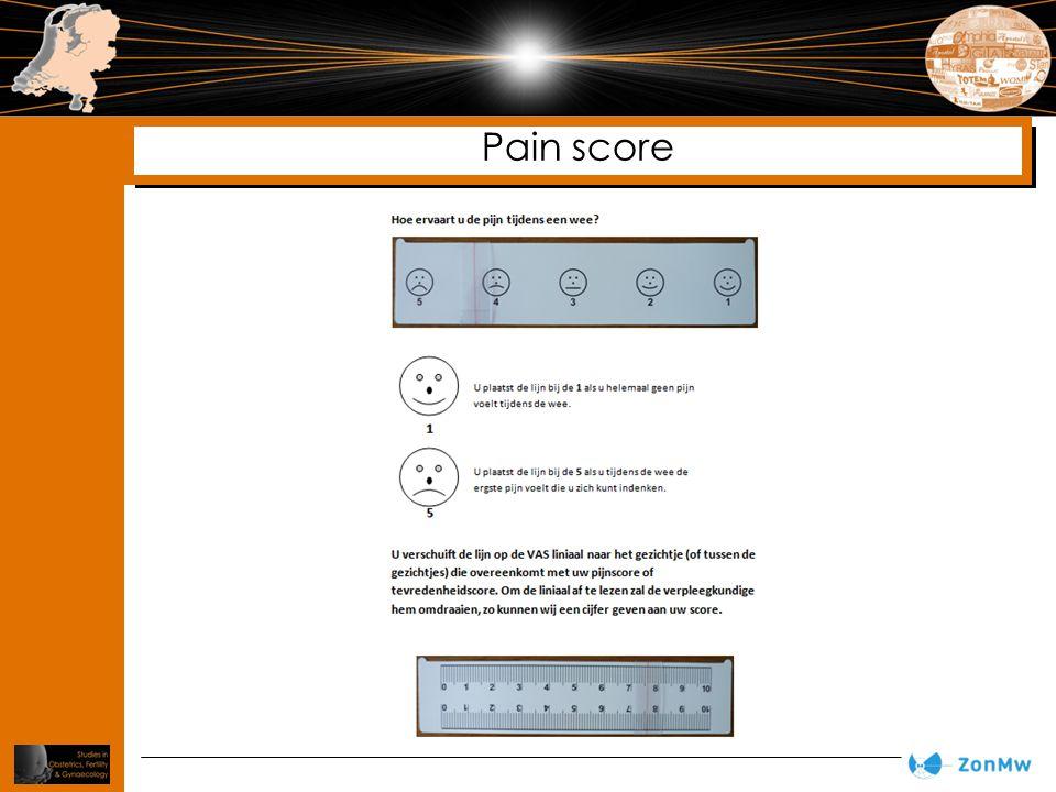 Pain score