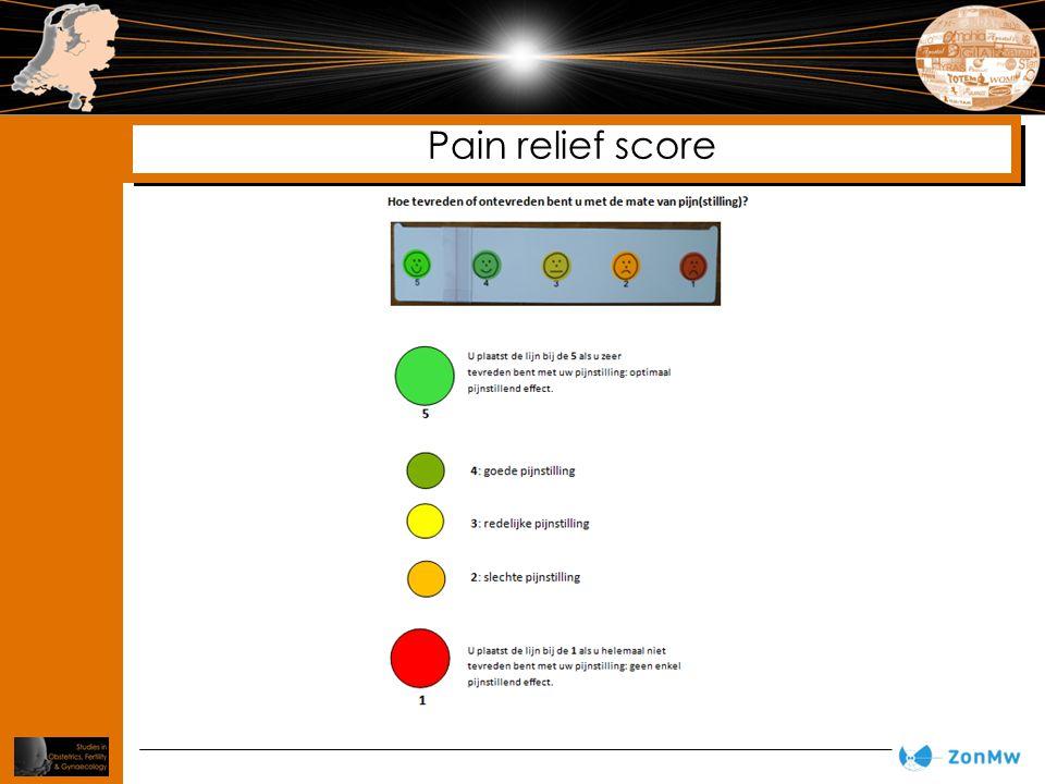 Pain relief score