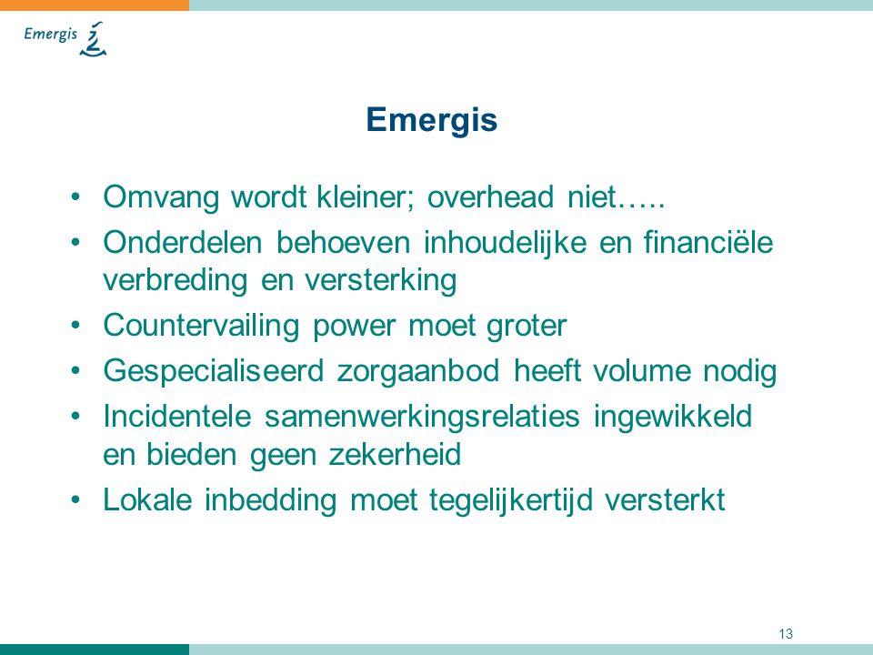 13 Emergis Omvang wordt kleiner; overhead niet….. Onderdelen behoeven inhoudelijke en financiële verbreding en versterking Countervailing power moet g