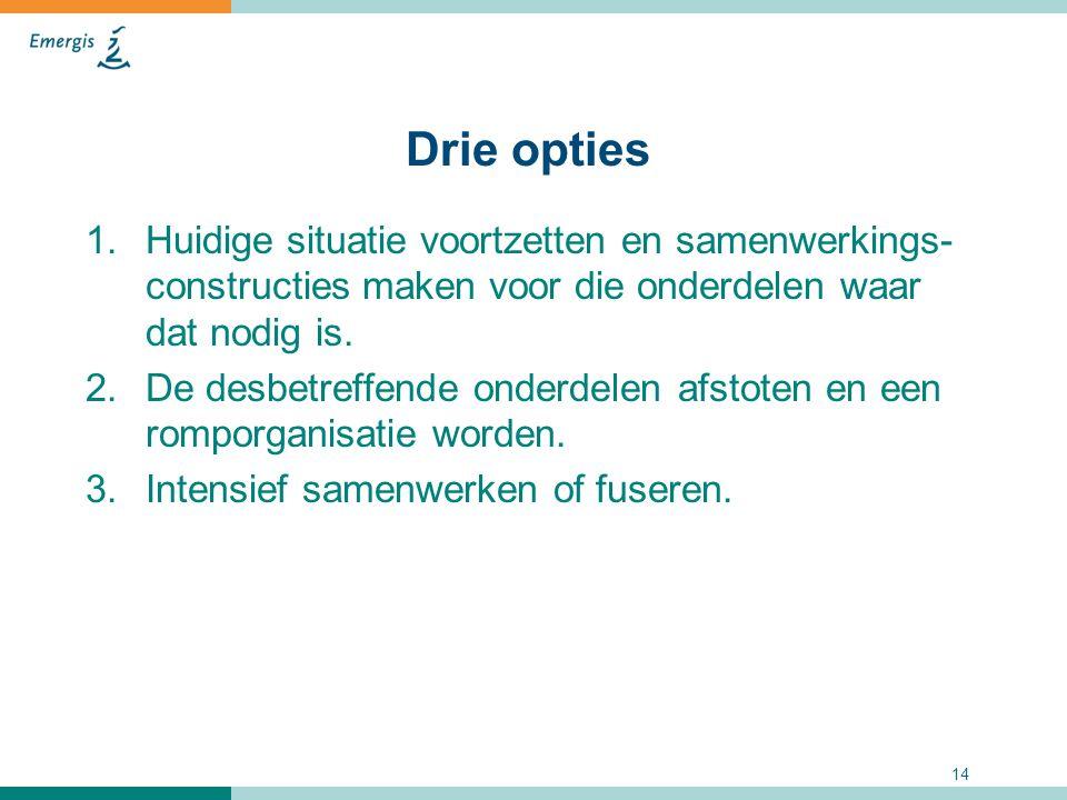 Drie opties 1.Huidige situatie voortzetten en samenwerkings- constructies maken voor die onderdelen waar dat nodig is. 2.De desbetreffende onderdelen