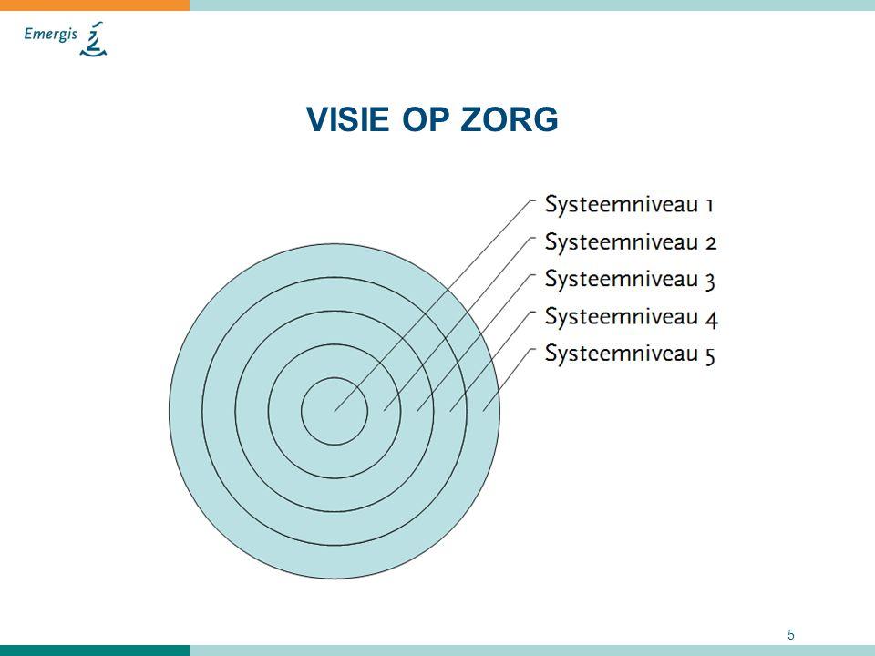 6 Systeemniveau 1Samen met cliënt (Shared decision making) en familie Systeemniveau 2Samen met huisarts (POH) en wijkteams (basis GGZ) Systeemniveau 3Samen met gemeenten, woningbouwverenigingen en andere zorgorganisaties in 6 subregio s Systeemniveau 4Samen met andere organisaties leveren gecentraliseerde specialistische zorg Systeemniveau 5Schaalvoordeel van grote organisatie gebruiken.