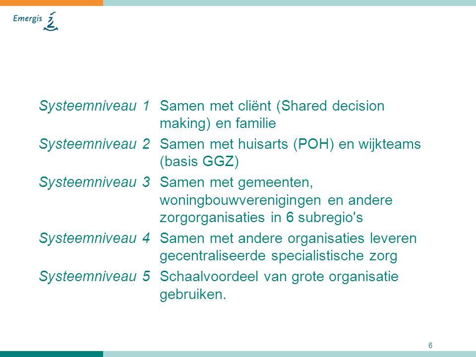 6 Systeemniveau 1Samen met cliënt (Shared decision making) en familie Systeemniveau 2Samen met huisarts (POH) en wijkteams (basis GGZ) Systeemniveau 3