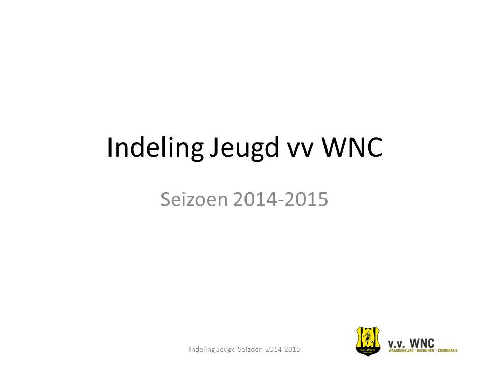 Indeling Jeugd vv WNC Seizoen 2014-2015 Indeling Jeugd Seizoen 2014-2015