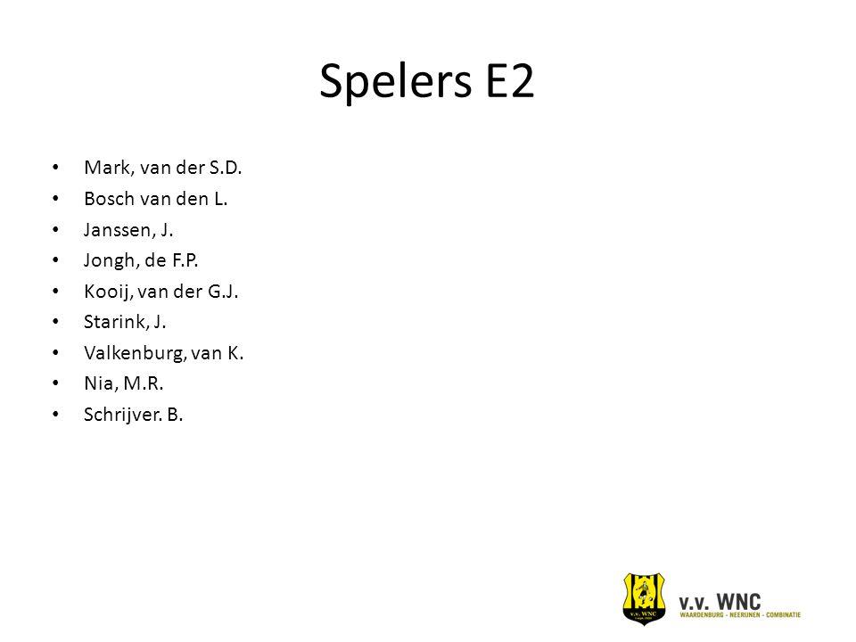 Spelers E2 Mark, van der S.D. Bosch van den L. Janssen, J. Jongh, de F.P. Kooij, van der G.J. Starink, J. Valkenburg, van K. Nia, M.R. Schrijver. B.