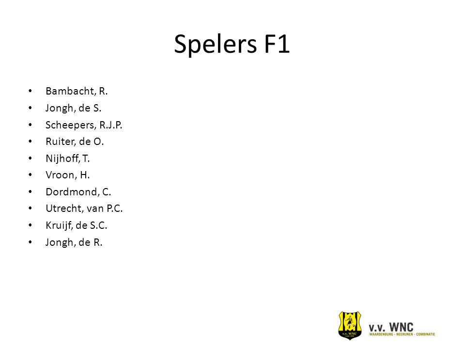 Spelers F1 Bambacht, R. Jongh, de S. Scheepers, R.J.P. Ruiter, de O. Nijhoff, T. Vroon, H. Dordmond, C. Utrecht, van P.C. Kruijf, de S.C. Jongh, de R.