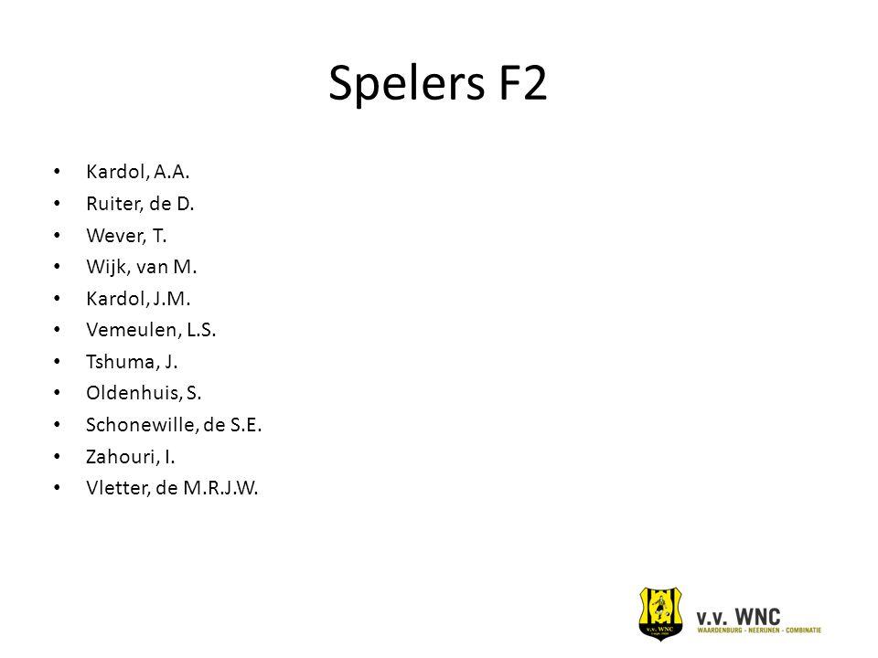 Spelers F2 Kardol, A.A. Ruiter, de D. Wever, T. Wijk, van M. Kardol, J.M. Vemeulen, L.S. Tshuma, J. Oldenhuis, S. Schonewille, de S.E. Zahouri, I. Vle
