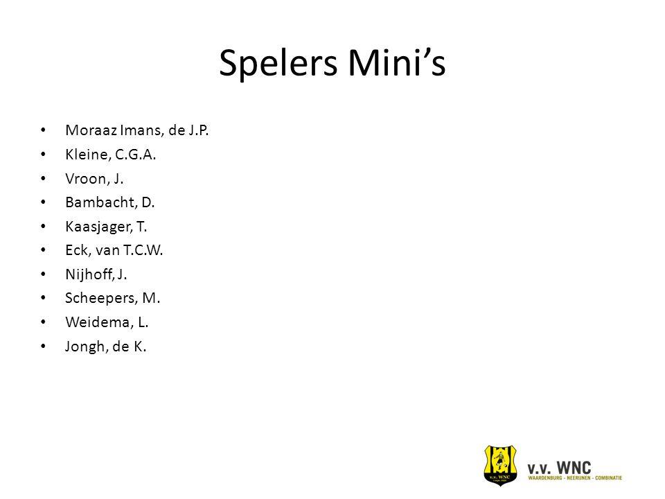 Spelers Mini's Moraaz Imans, de J.P. Kleine, C.G.A. Vroon, J. Bambacht, D. Kaasjager, T. Eck, van T.C.W. Nijhoff, J. Scheepers, M. Weidema, L. Jongh,
