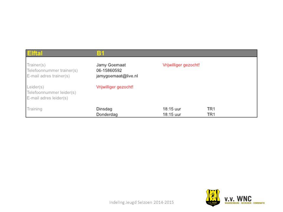 Spelers B1 Kardol H.J.Tshuma D. Jongh, M. de Sneijders, B.
