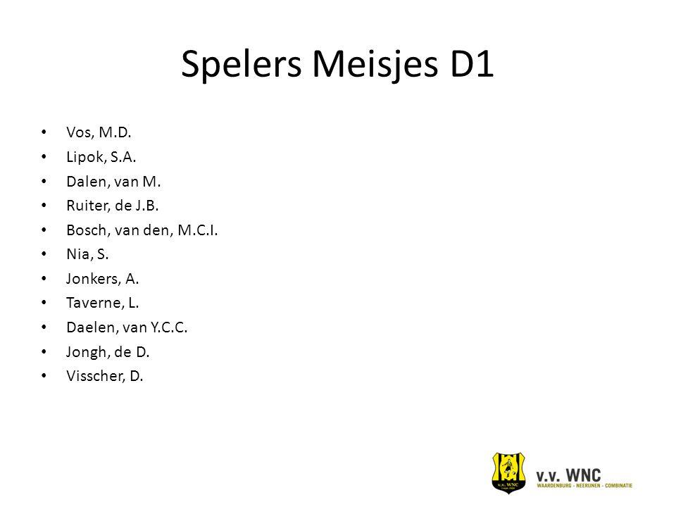 Spelers Meisjes D1 Vos, M.D. Lipok, S.A. Dalen, van M. Ruiter, de J.B. Bosch, van den, M.C.I. Nia, S. Jonkers, A. Taverne, L. Daelen, van Y.C.C. Jongh