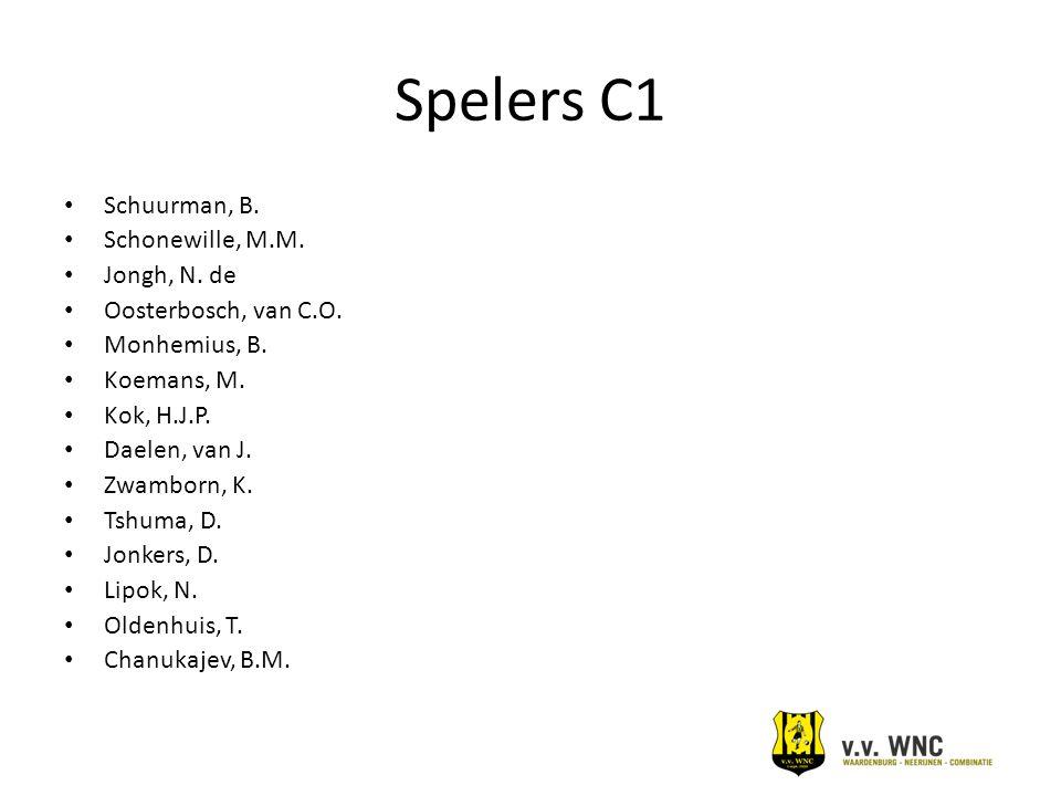 Spelers C1 Schuurman, B. Schonewille, M.M. Jongh, N. de Oosterbosch, van C.O. Monhemius, B. Koemans, M. Kok, H.J.P. Daelen, van J. Zwamborn, K. Tshuma