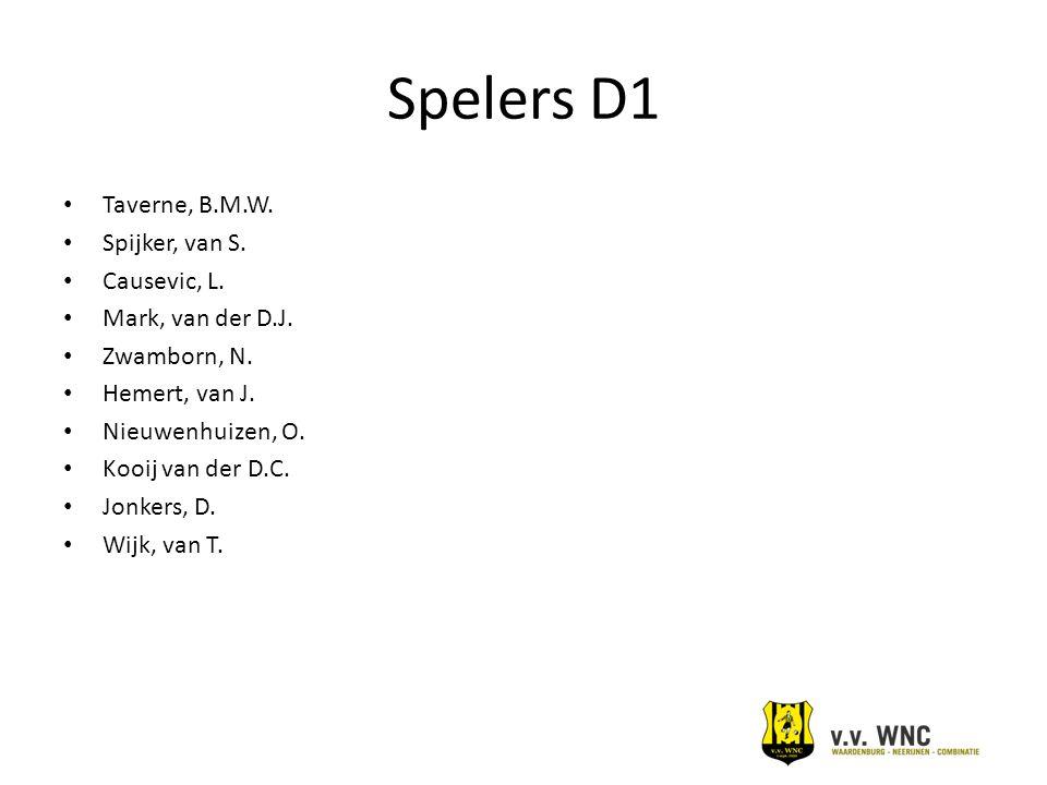 Spelers D1 Taverne, B.M.W. Spijker, van S. Causevic, L. Mark, van der D.J. Zwamborn, N. Hemert, van J. Nieuwenhuizen, O. Kooij van der D.C. Jonkers, D