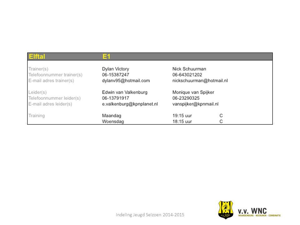 Spelers E1 Kardol, M.Monhemius, R. Loenen, van M.