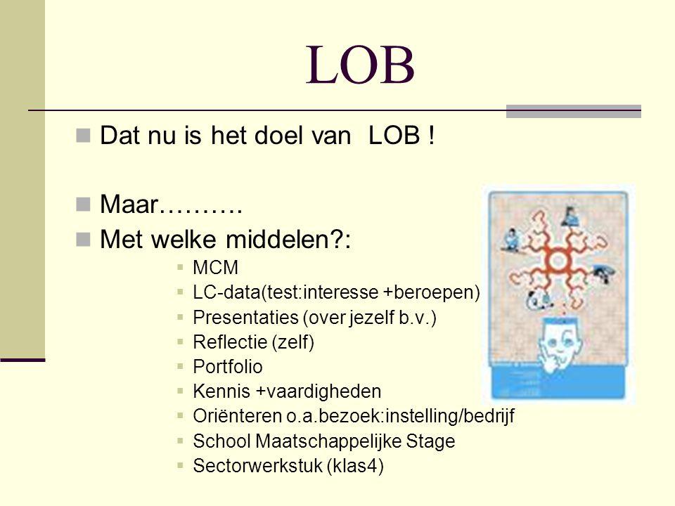 LOB Dat nu is het doel van LOB ! Maar………. Met welke middelen?:  MCM  LC-data(test:interesse +beroepen)  Presentaties (over jezelf b.v.)  Reflectie