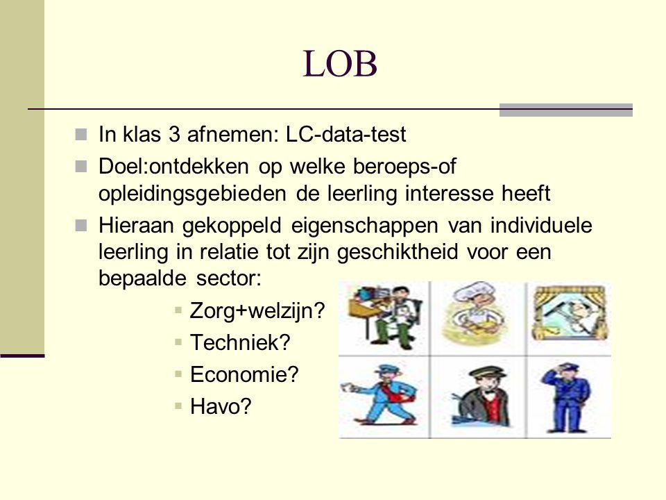 LOB In klas 3 afnemen: LC-data-test Doel:ontdekken op welke beroeps-of opleidingsgebieden de leerling interesse heeft Hieraan gekoppeld eigenschappen