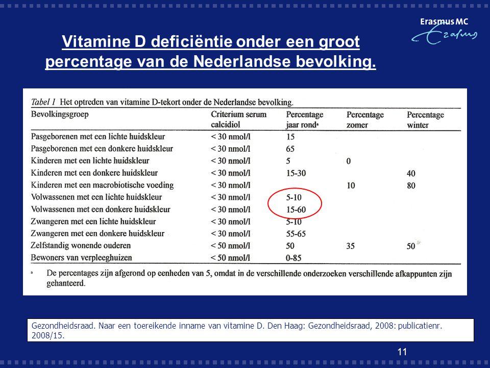 Vitamine D deficiëntie onder een groot percentage van de Nederlandse bevolking. Gezondheidsraad. Naar een toereikende inname van vitamine D. Den Haag: