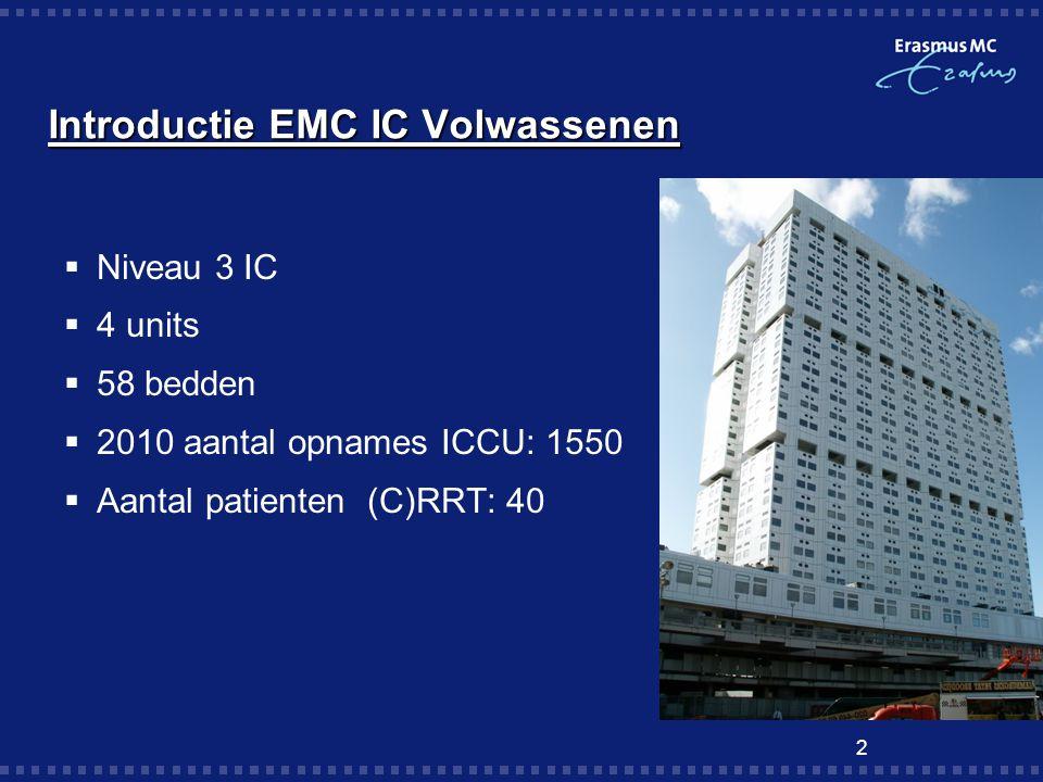Introductie EMC IC Volwassenen  Niveau 3 IC  4 units  58 bedden  2010 aantal opnames ICCU: 1550  Aantal patienten (C)RRT: 40 2