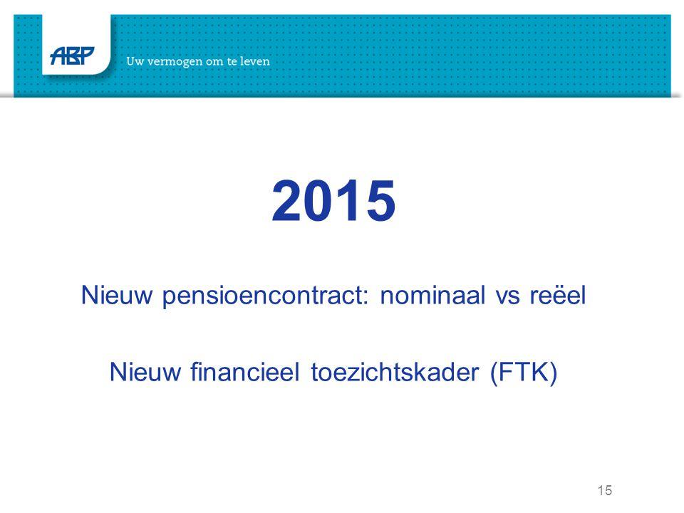 15 2015 Nieuw pensioencontract: nominaal vs reëel Nieuw financieel toezichtskader (FTK)