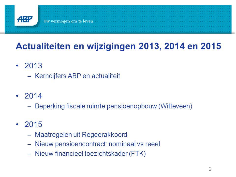 33 Kerncijfers ultimo 2012 Aantal deelnemers: Totaal 2.810.000 mln.