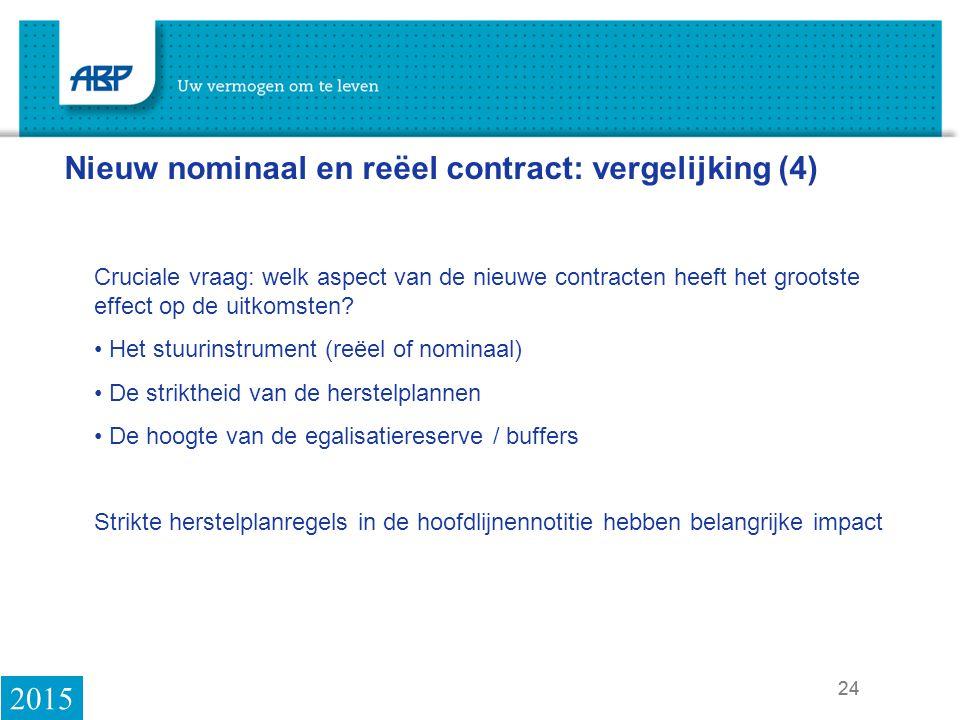 24 Cruciale vraag: welk aspect van de nieuwe contracten heeft het grootste effect op de uitkomsten.