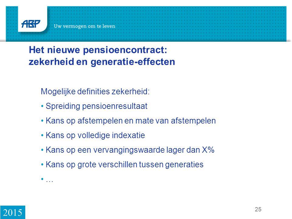 25 Het nieuwe pensioencontract: zekerheid en generatie-effecten Mogelijke definities zekerheid: Spreiding pensioenresultaat Kans op afstempelen en mate van afstempelen Kans op volledige indexatie Kans op een vervangingswaarde lager dan X% Kans op grote verschillen tussen generaties … 2015