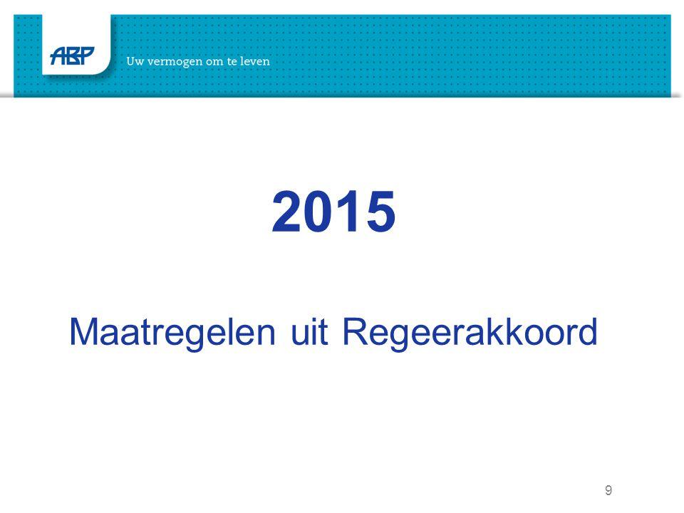 10 Maatregelen Regeerakkoord 2015.