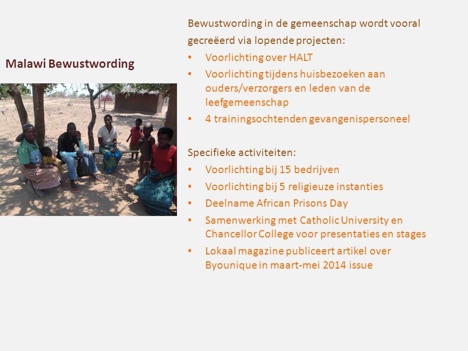 Malawi Bewustwording Bewustwording in de gemeenschap wordt vooral gecreëerd via lopende projecten: Voorlichting over HALT Voorlichting tijdens huisbezoeken aan ouders/verzorgers en leden van de leefgemeenschap 4 trainingsochtenden gevangenispersoneel Specifieke activiteiten: Voorlichting bij 15 bedrijven Voorlichting bij 5 religieuze instanties Deelname African Prisons Day Samenwerking met Catholic University en Chancellor College voor presentaties en stages Lokaal magazine publiceert artikel over Byounique in maart-mei 2014 issue