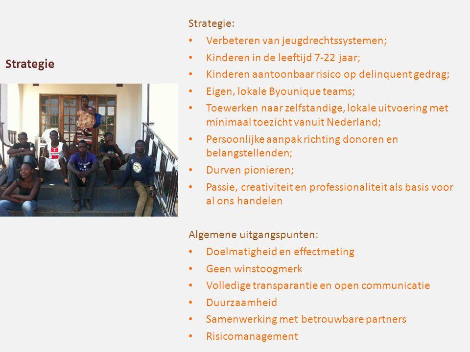 Strategie Strategie: Verbeteren van jeugdrechtssystemen; Kinderen in de leeftijd 7-22 jaar; Kinderen aantoonbaar risico op delinquent gedrag; Eigen, lokale Byounique teams; Toewerken naar zelfstandige, lokale uitvoering met minimaal toezicht vanuit Nederland; Persoonlijke aanpak richting donoren en belangstellenden; Durven pionieren; Passie, creativiteit en professionaliteit als basis voor al ons handelen Algemene uitgangspunten: Doelmatigheid en effectmeting Geen winstoogmerk Volledige transparantie en open communicatie Duurzaamheid Samenwerking met betrouwbare partners Risicomanagement