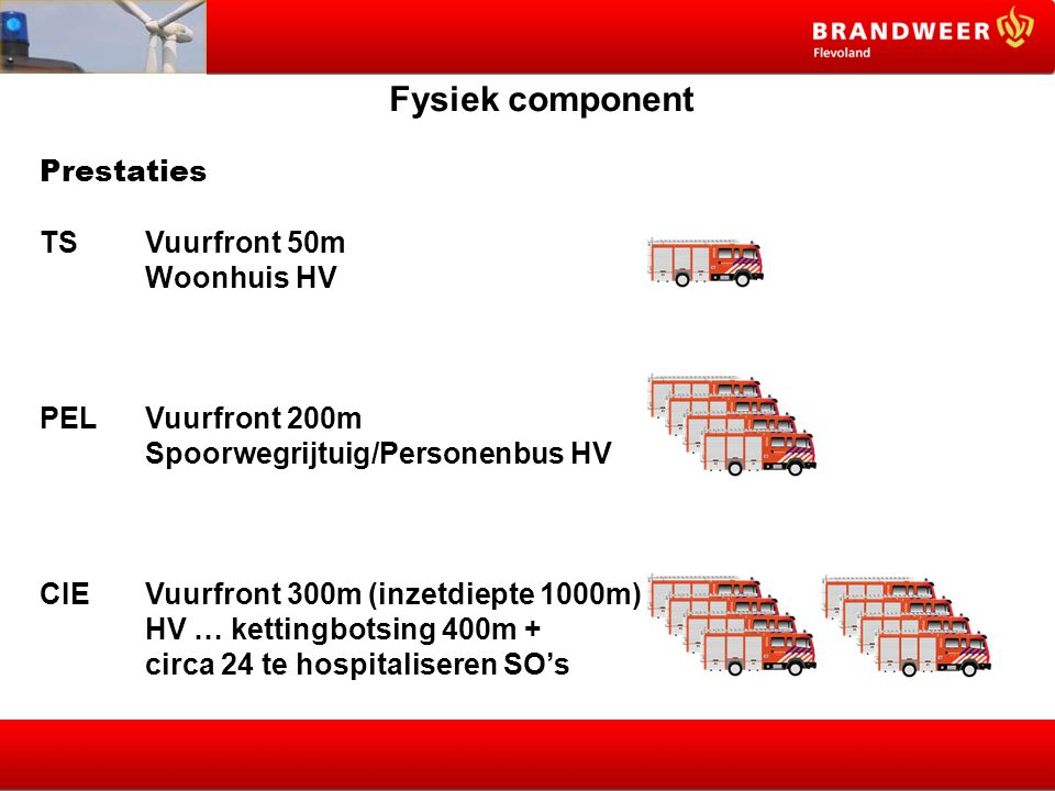Fysiek component Prestaties TS Vuurfront 50m Woonhuis HV PELVuurfront 200m Spoorwegrijtuig/Personenbus HV CIEVuurfront 300m (inzetdiepte 1000m) HV … k
