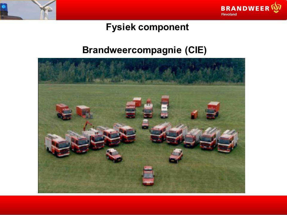Fysiek component Brandweercompagnie (CIE)