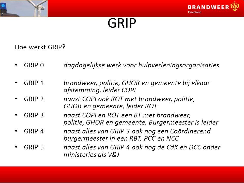 GRIP Hoe werkt GRIP? GRIP 0dagdagelijkse werk voor hulpverleningsorganisaties GRIP 1brandweer, politie, GHOR en gemeente bij elkaar afstemming, leider
