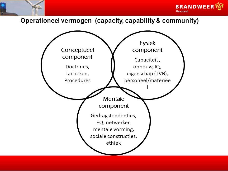 Operationeel vermogen (capacity, capability & community) Conceptueel component Doctrines, Tactieken, Procedures Fysiek component Capaciteit, opbouw, IQ, eigenschap (TVB), personeel/materiee l Mentale component Gedragstendenties, EQ, netwerken mentale vorming, sociale constructies, ethiek