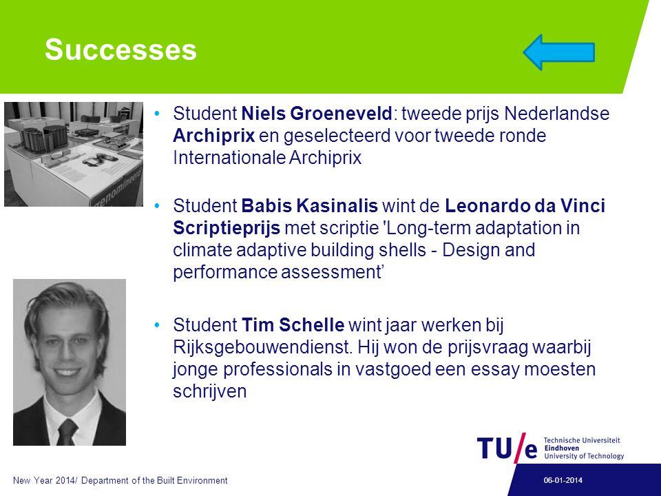 Successes Student Niels Groeneveld: tweede prijs Nederlandse Archiprix en geselecteerd voor tweede ronde Internationale Archiprix Student Babis Kasina