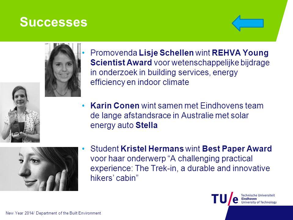 Successes Promovenda Lisje Schellen wint REHVA Young Scientist Award voor wetenschappelijke bijdrage in onderzoek in building services, energy efficie
