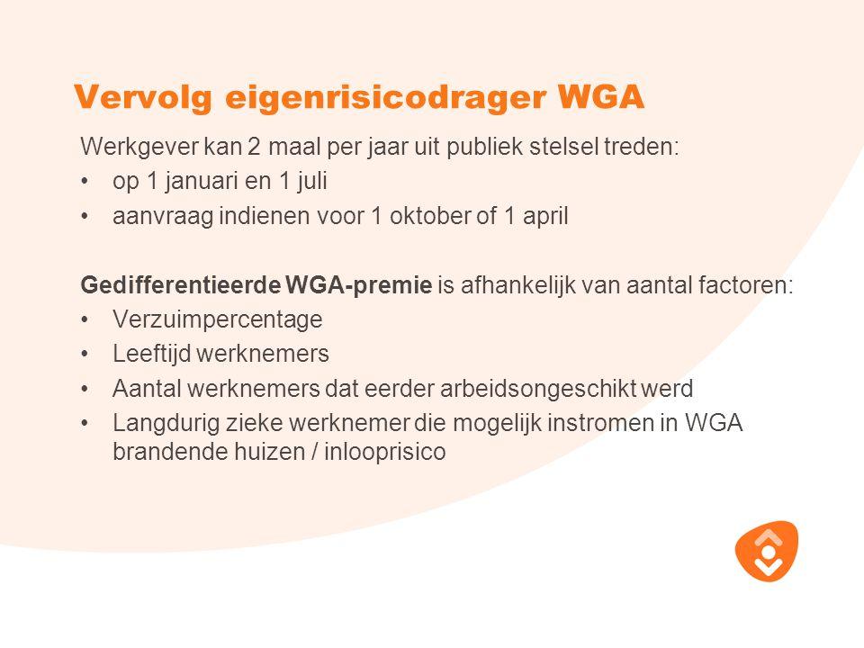 Vervolg eigenrisicodrager WGA Werkgever kan 2 maal per jaar uit publiek stelsel treden: op 1 januari en 1 juli aanvraag indienen voor 1 oktober of 1 a