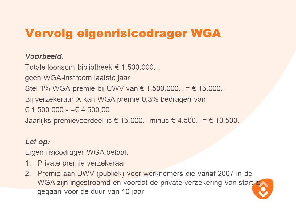 Vervolg eigenrisicodrager WGA Voorbeeld: Totale loonsom bibliotheek € 1.500.000.-, geen WGA-instroom laatste jaar Stel 1% WGA-premie bij UWV van € 1.5
