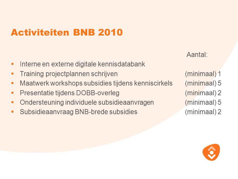 Activiteiten BNB 2010 Aantal:  Interne en externe digitale kennisdatabank  Training projectplannen schrijven (minimaal) 1  Maatwerk workshops subsidies tijdens kenniscirkels (minimaal) 5  Presentatie tijdens DOBB-overleg (minimaal) 2  Ondersteuning individuele subsidieaanvragen (minimaal) 5  Subsidieaanvraag BNB-brede subsidies (minimaal) 2