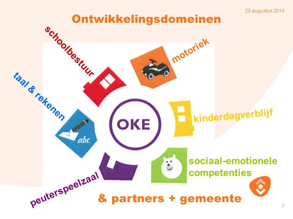 22 augustus 2014 8 Vinden de lokale partners de Wet OK? Peuterspeelzaal