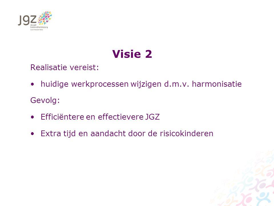 Visie 2 Realisatie vereist: huidige werkprocessen wijzigen d.m.v.