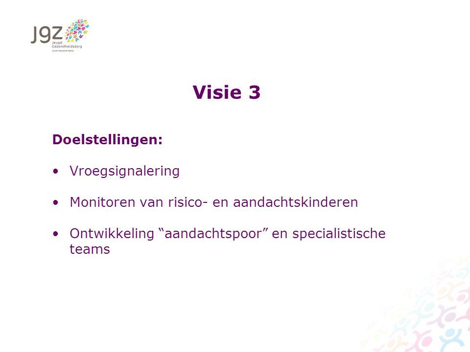 Visie 3 Doelstellingen: Vroegsignalering Monitoren van risico- en aandachtskinderen Ontwikkeling aandachtspoor en specialistische teams