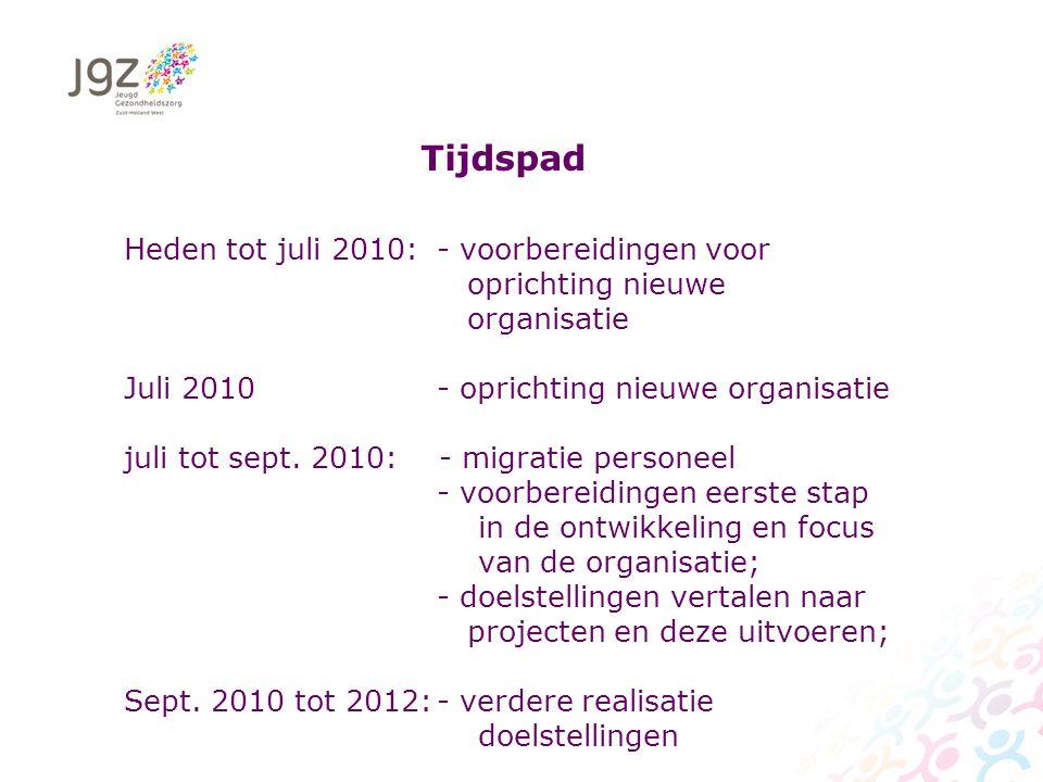 Tijdspad Heden tot juli 2010:- voorbereidingen voor oprichting nieuwe organisatie Juli 2010- oprichting nieuwe organisatie juli tot sept.