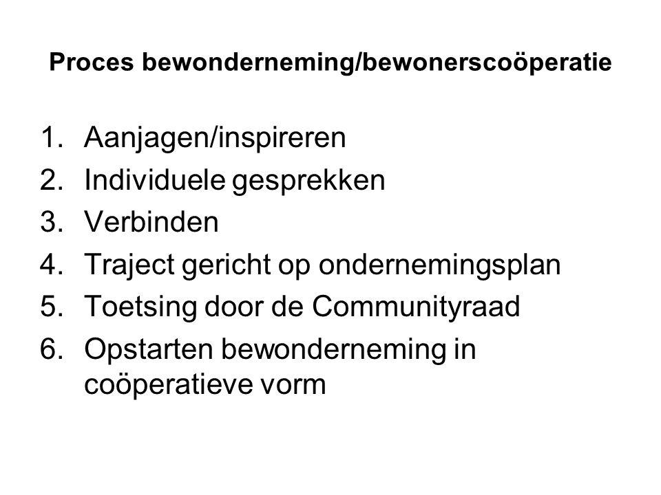 Proces bewonderneming/bewonerscoöperatie 1.Aanjagen/inspireren 2.Individuele gesprekken 3.Verbinden 4.Traject gericht op ondernemingsplan 5.Toetsing d