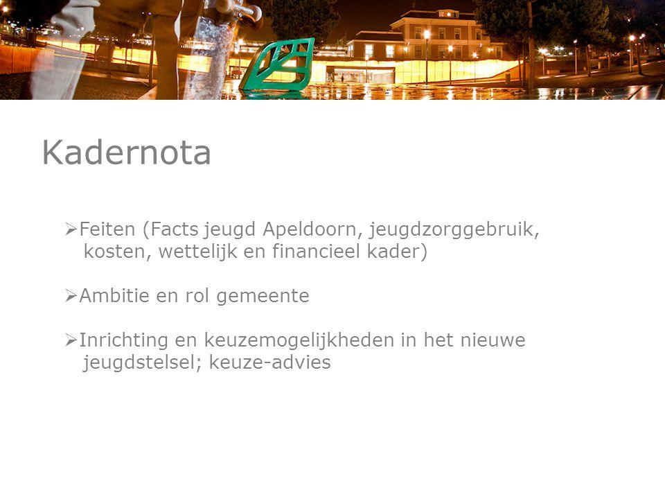 Kadernota  Feiten (Facts jeugd Apeldoorn, jeugdzorggebruik, kosten, wettelijk en financieel kader)  Ambitie en rol gemeente  Inrichting en keuzemog