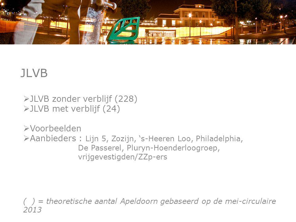JLVB  JLVB zonder verblijf (228)  JLVB met verblijf (24)  Voorbeelden  Aanbieders : Lijn 5, Zozijn, 's-Heeren Loo, Philadelphia, De Passerel, Pluryn-Hoenderloogroep, vrijgevestigden/ZZp-ers ( ) = theoretische aantal Apeldoorn gebaseerd op de mei-circulaire 2013