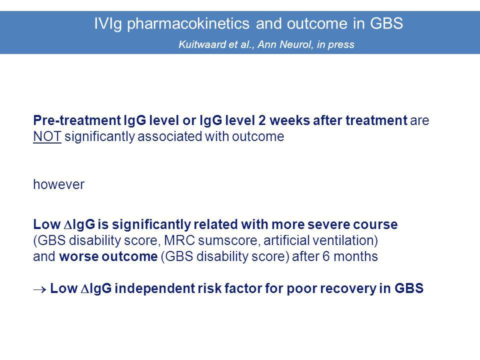 Onze klinische keus voor 2009: ivIg farmacokinetiek en GBS Serum IgG levels in 174 GBS patients treated with IVIg (2g/kg, Gammagard) Hoge ΔIgG Lage ΔIgG Serum  IgG levels in 174 GBS patients in relation to recovery Change in serum IgG levels (  IgG) at 2 weeks compared to baseline
