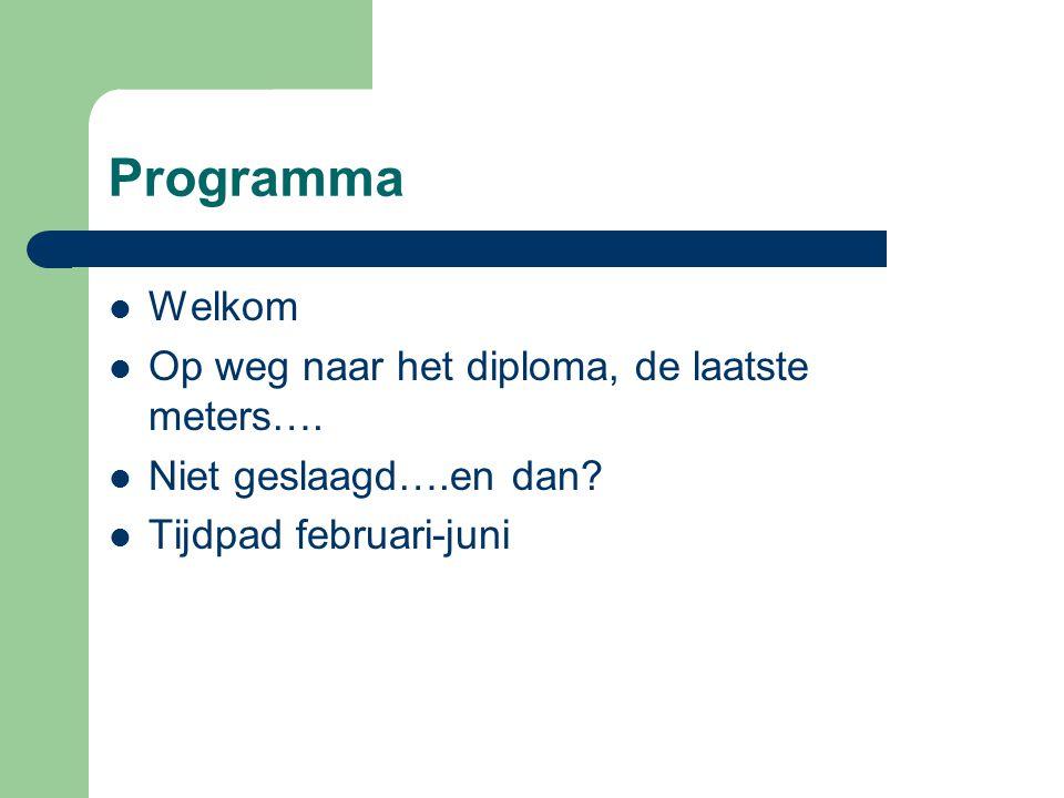 Programma Welkom Op weg naar het diploma, de laatste meters…. Niet geslaagd….en dan? Tijdpad februari-juni