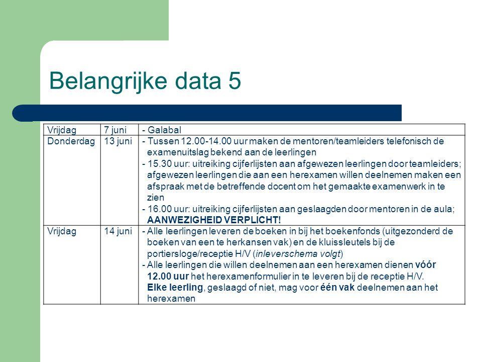 Belangrijke data 5 Vrijdag7 juni- Galabal Donderdag13 juni- Tussen 12.00-14.00 uur maken de mentoren/teamleiders telefonisch de examenuitslag bekend a