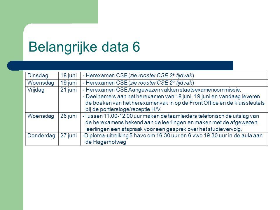 Belangrijke data 6 Dinsdag18 juni- Herexamen CSE (zie rooster CSE 2 e tijdvak) Woensdag19 juni- Herexamen CSE (zie rooster CSE 2 e tijdvak) Vrijdag21